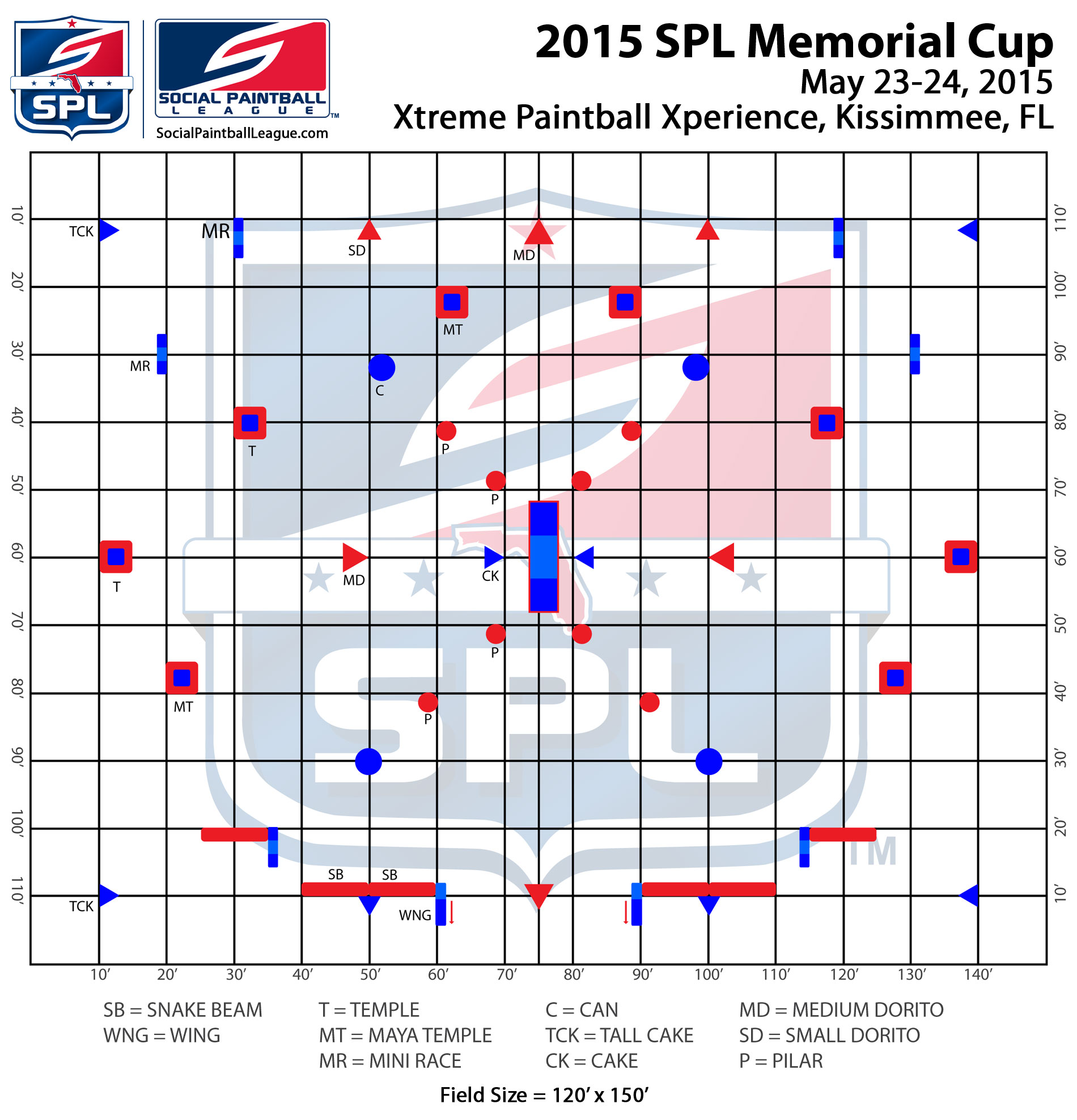 2014 SPL MC layout