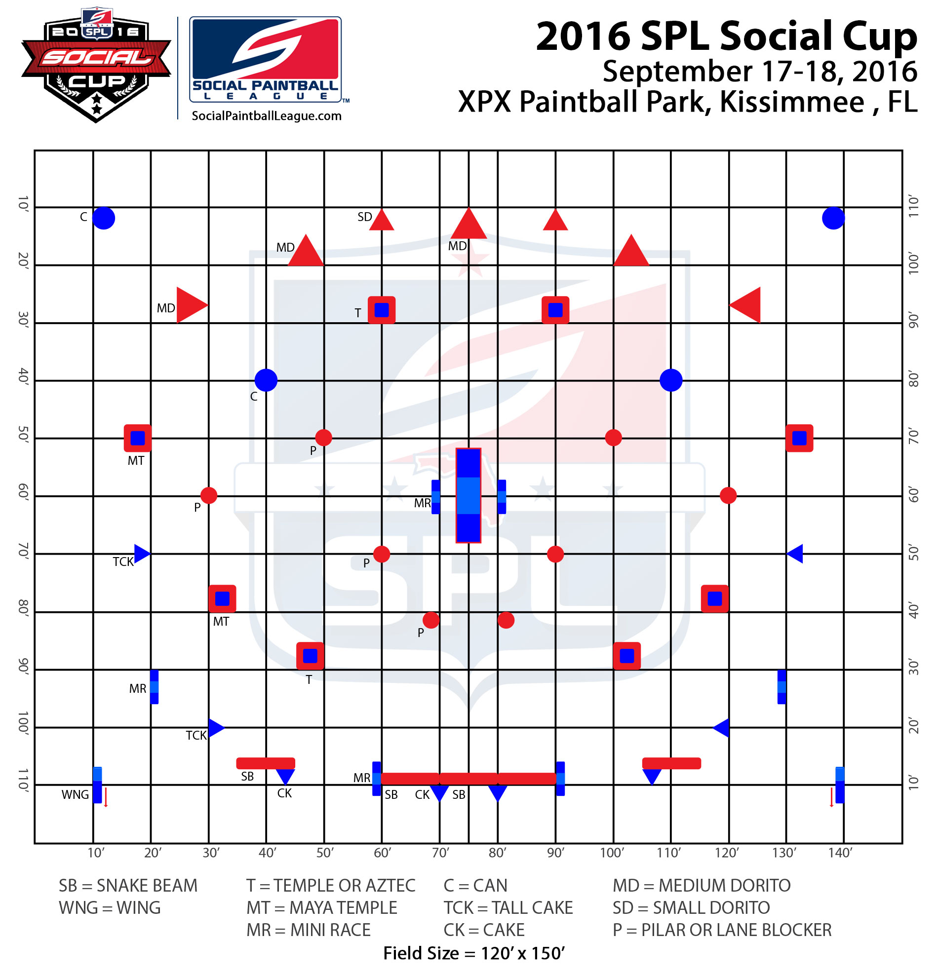 2016 SPL Social Cup layout